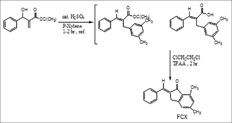 Figure 1: Chemical structure and synthesis of FCX