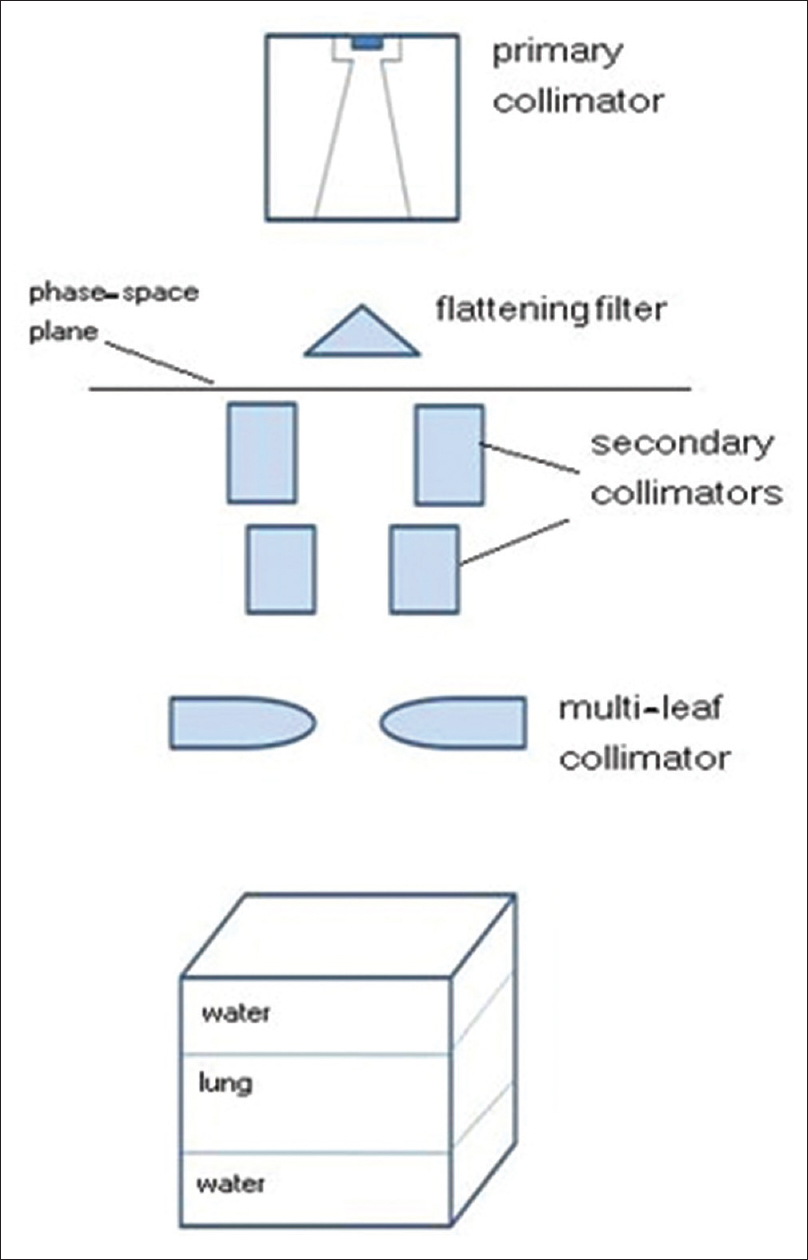 An overview on small-field dosimetry in photon beam radiotherapy ...