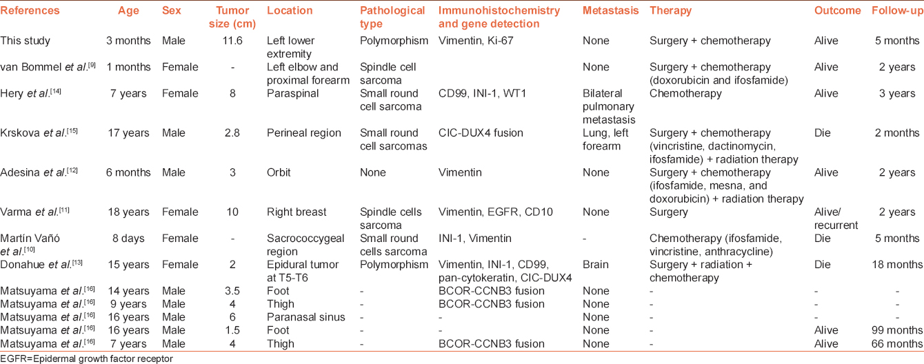 Undifferentiated sarcoma of the soft tissues with cystic